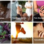 Arthritis Self-Management – What You Need to Know