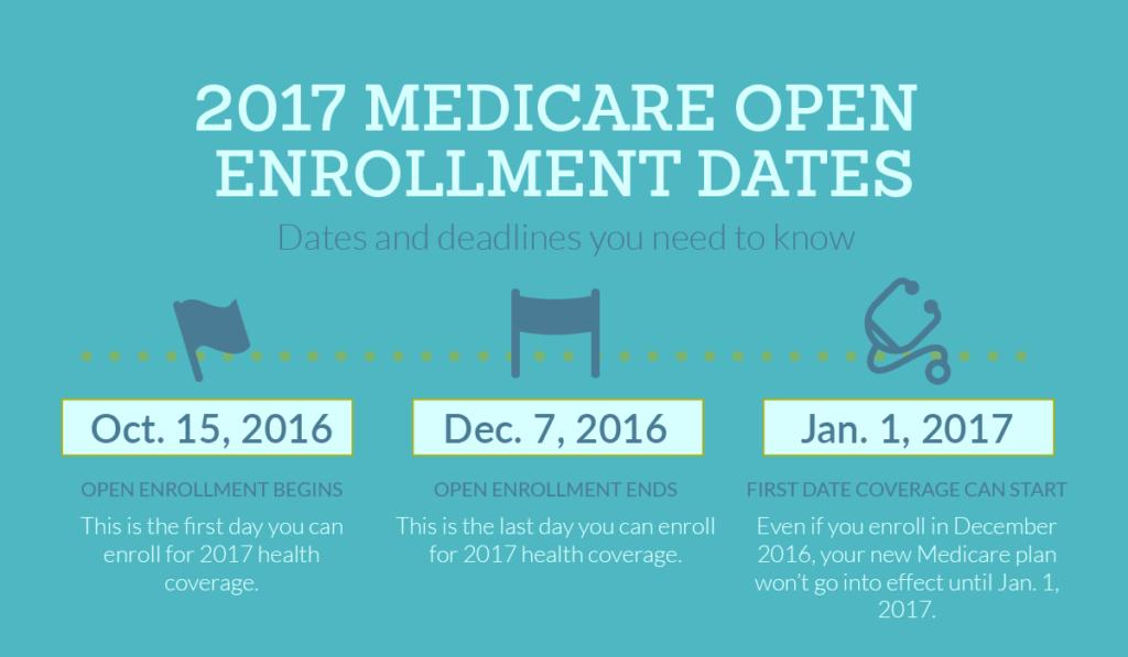 open-enrollment-medicare-02-1