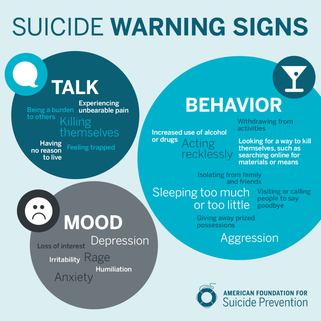 Image result for suicide awareness groups